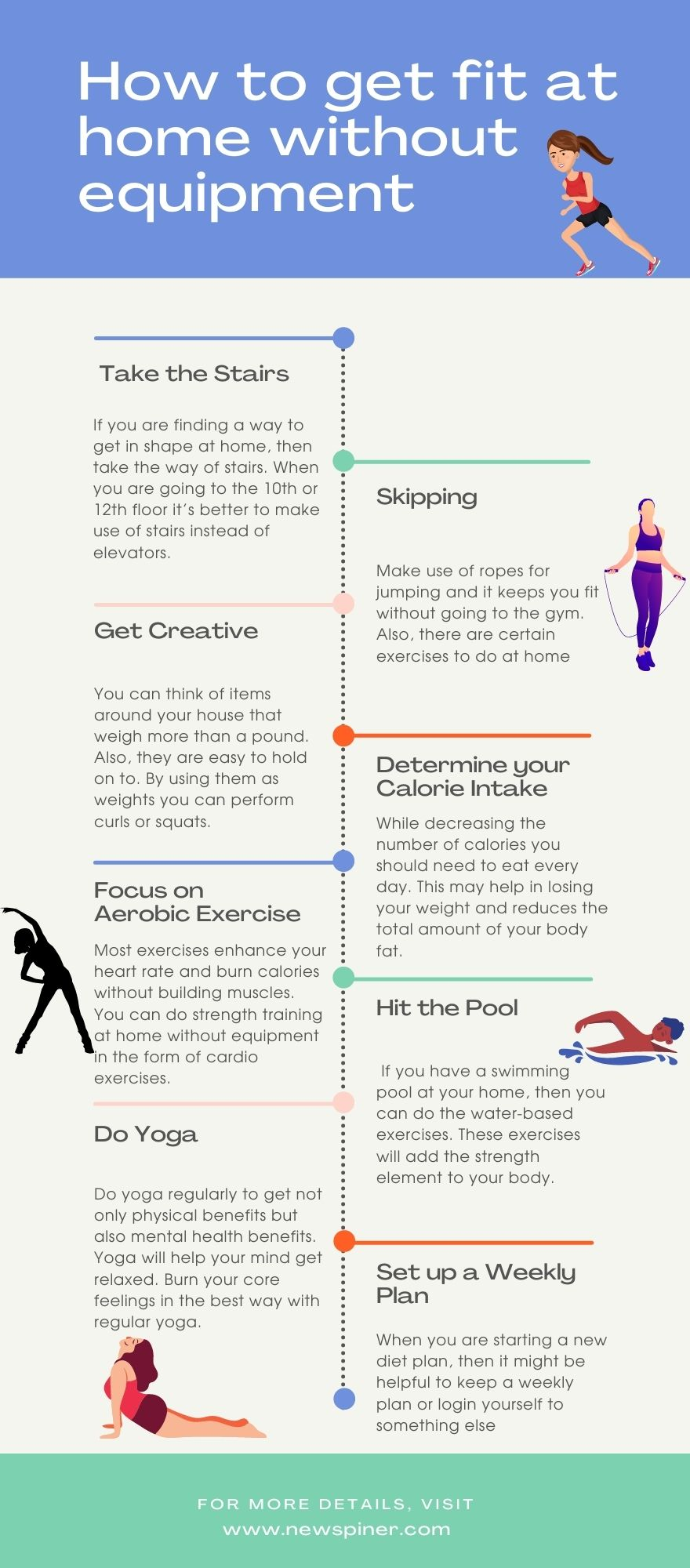 How to get fit at home without equipment infographic